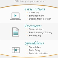 Documents, Presentations and Spreadsheets