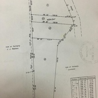 2 acres commercial land in Kelly