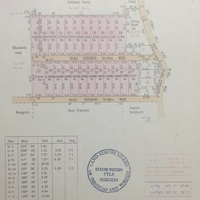 Unapproved plots of land